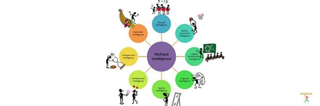 Multiple Intelligences & Learning Styles