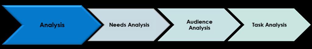 Analysis-1024x163
